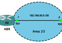 OSPF VIrtual Links